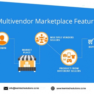 What's a Multi-Vendor Marketplace?